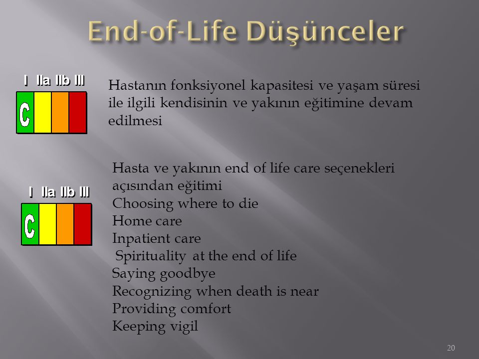 20 Hastanın fonksiyonel kapasitesi ve yaşam süresi ile ilgili kendisinin ve yakının eğitimine devam edilmesi Hasta ve yakının end of life care seçenekleri açısından eğitimi Choosing where to die Home care Inpatient care Spirituality at the end of life Saying goodbye Recognizing when death is near Providing comfort Keeping vigil
