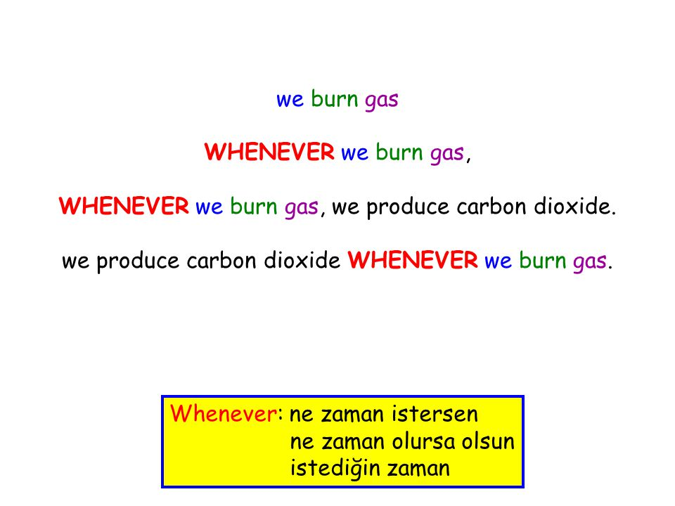 we burn gas WHENEVER we burn gas, WHENEVER we burn gas, we produce carbon dioxide.